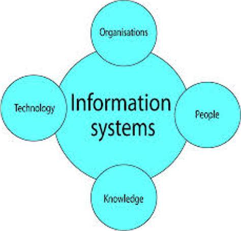 Master of Information Technology Research Thesis